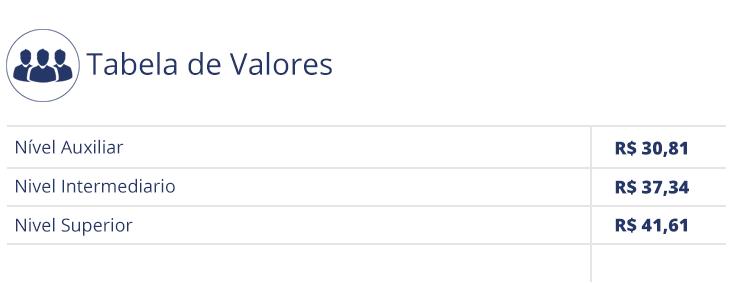 tabela-de-valores