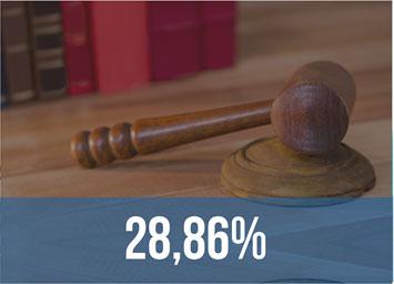 Ação Judicial dos 28,86%