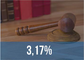 Ação Judicial dos 3,17%