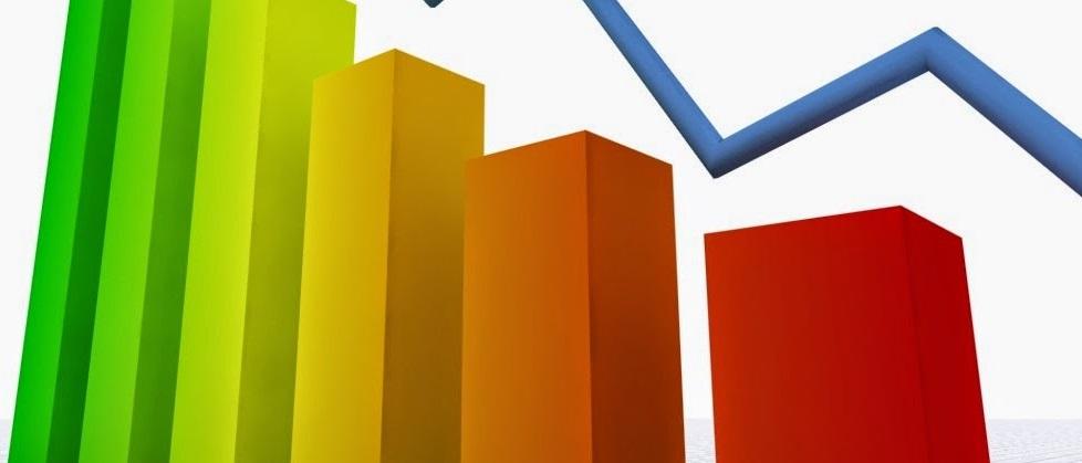PIB brasileiro cresce 0,2% no 2º Trimestre